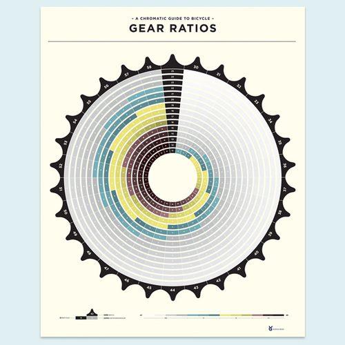 ratios-lg-1.jpg